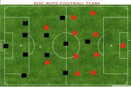 KISC boys team