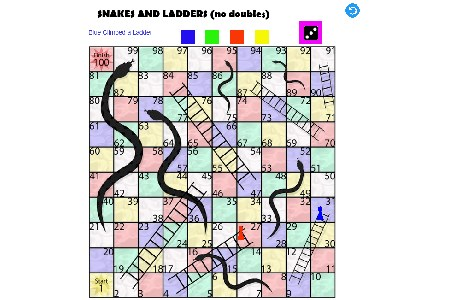 Snakes and Ladders No Doubles